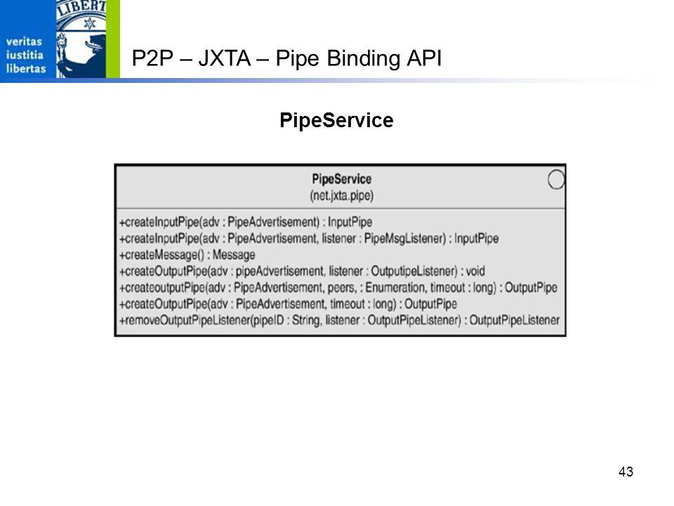 43 PipeService P2P – JXTA – Pipe Binding API