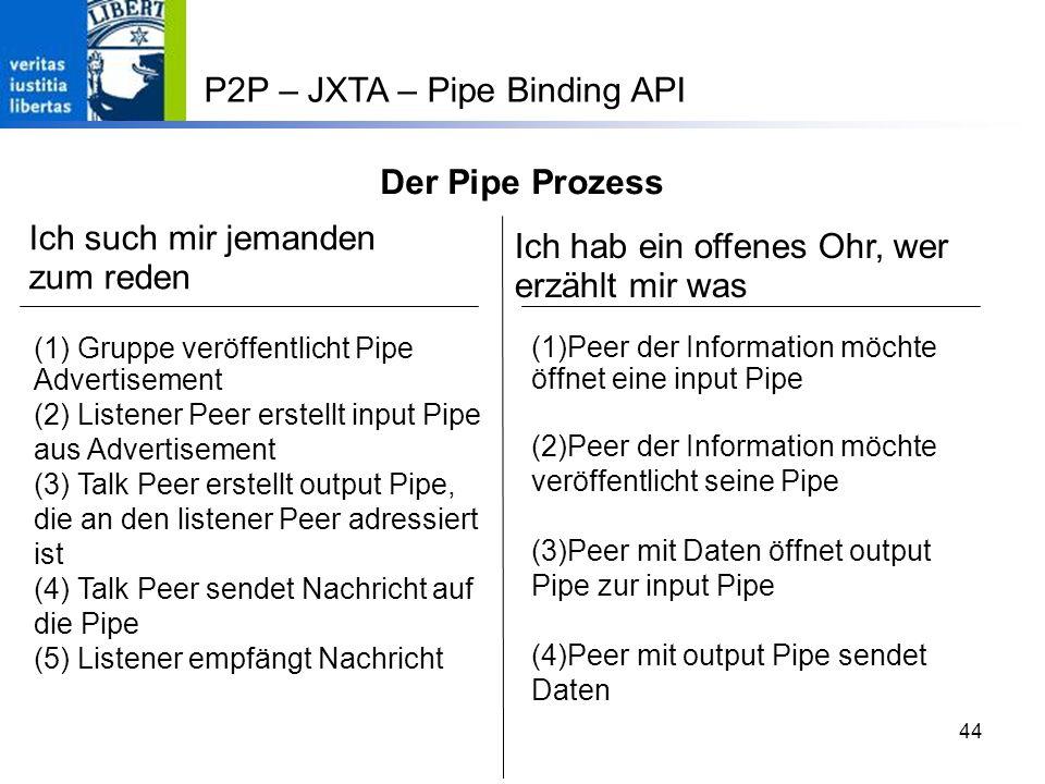44 Der Pipe Prozess (1)Peer der Information möchte öffnet eine input Pipe (2)Peer der Information möchte veröffentlicht seine Pipe (3)Peer mit Daten öffnet output Pipe zur input Pipe (4)Peer mit output Pipe sendet Daten (1) Gruppe veröffentlicht Pipe Advertisement (2) Listener Peer erstellt input Pipe aus Advertisement (3) Talk Peer erstellt output Pipe, die an den listener Peer adressiert ist (4) Talk Peer sendet Nachricht auf die Pipe (5) Listener empfängt Nachricht Ich such mir jemanden zum reden Ich hab ein offenes Ohr, wer erzählt mir was P2P – JXTA – Pipe Binding API