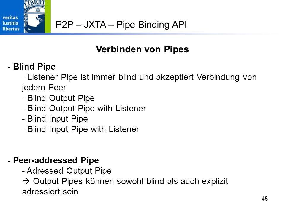 45 Verbinden von Pipes - Blind Pipe - Listener Pipe ist immer blind und akzeptiert Verbindung von jedem Peer - Blind Output Pipe - Blind Output Pipe with Listener - Blind Input Pipe - Blind Input Pipe with Listener - Peer-addressed Pipe - Adressed Output Pipe Output Pipes können sowohl blind als auch explizit adressiert sein P2P – JXTA – Pipe Binding API