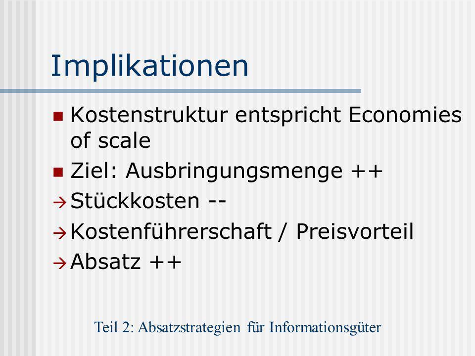 Implikationen Kostenstruktur entspricht Economies of scale Ziel: Ausbringungsmenge ++ Stückkosten -- Kostenführerschaft / Preisvorteil Absatz ++ Teil