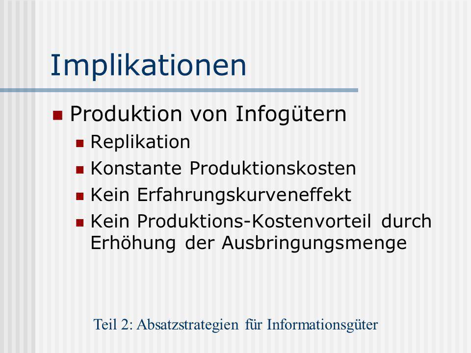 Implikationen Produktion von Infogütern Replikation Konstante Produktionskosten Kein Erfahrungskurveneffekt Kein Produktions-Kostenvorteil durch Erhöh