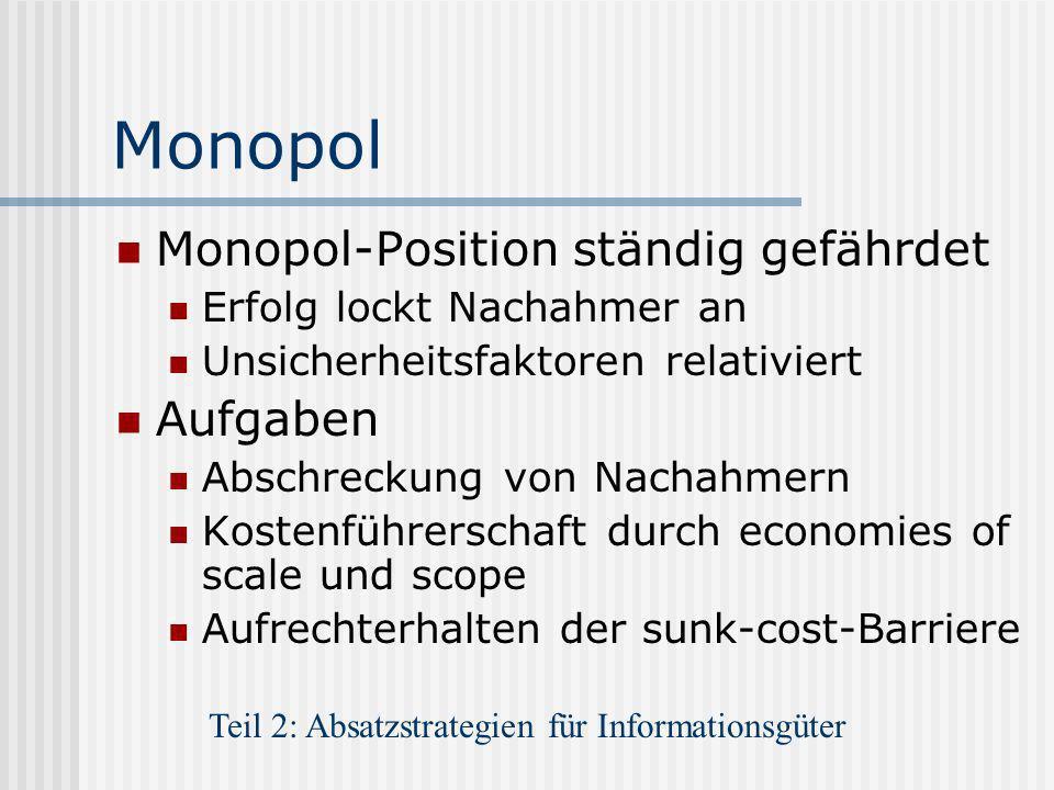 Monopol Monopol-Position ständig gefährdet Erfolg lockt Nachahmer an Unsicherheitsfaktoren relativiert Aufgaben Abschreckung von Nachahmern Kostenführ