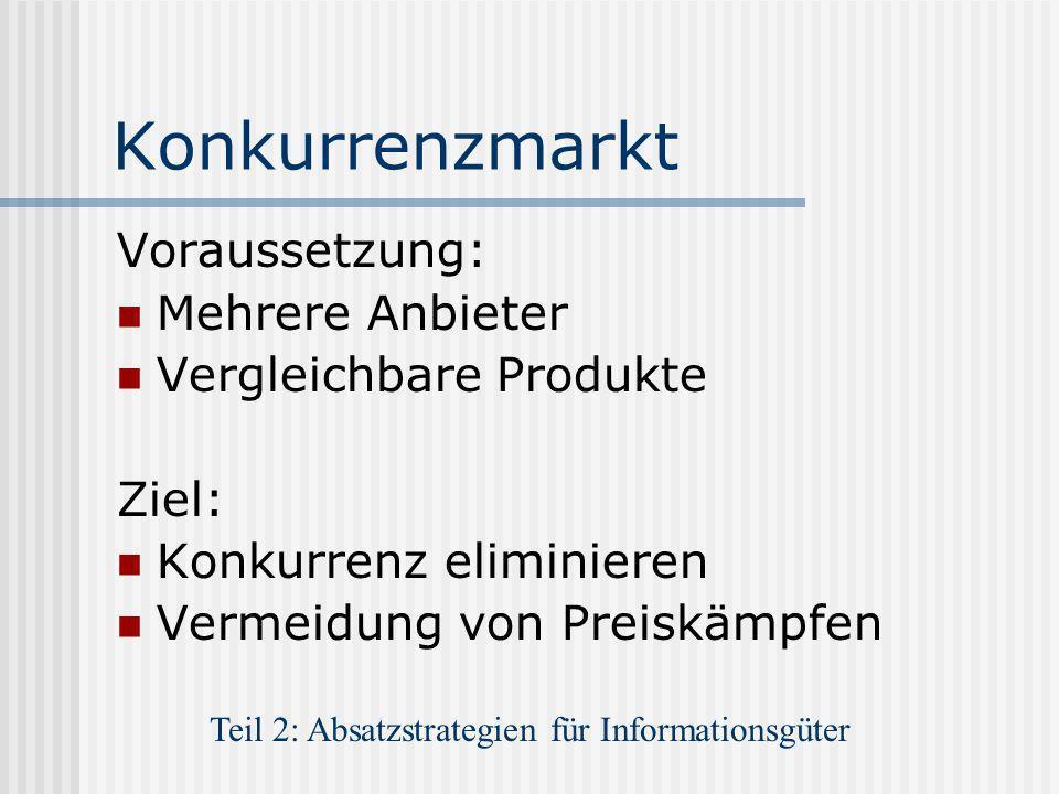 Konkurrenzmarkt Voraussetzung: Mehrere Anbieter Vergleichbare Produkte Ziel: Konkurrenz eliminieren Vermeidung von Preiskämpfen Teil 2: Absatzstrategi