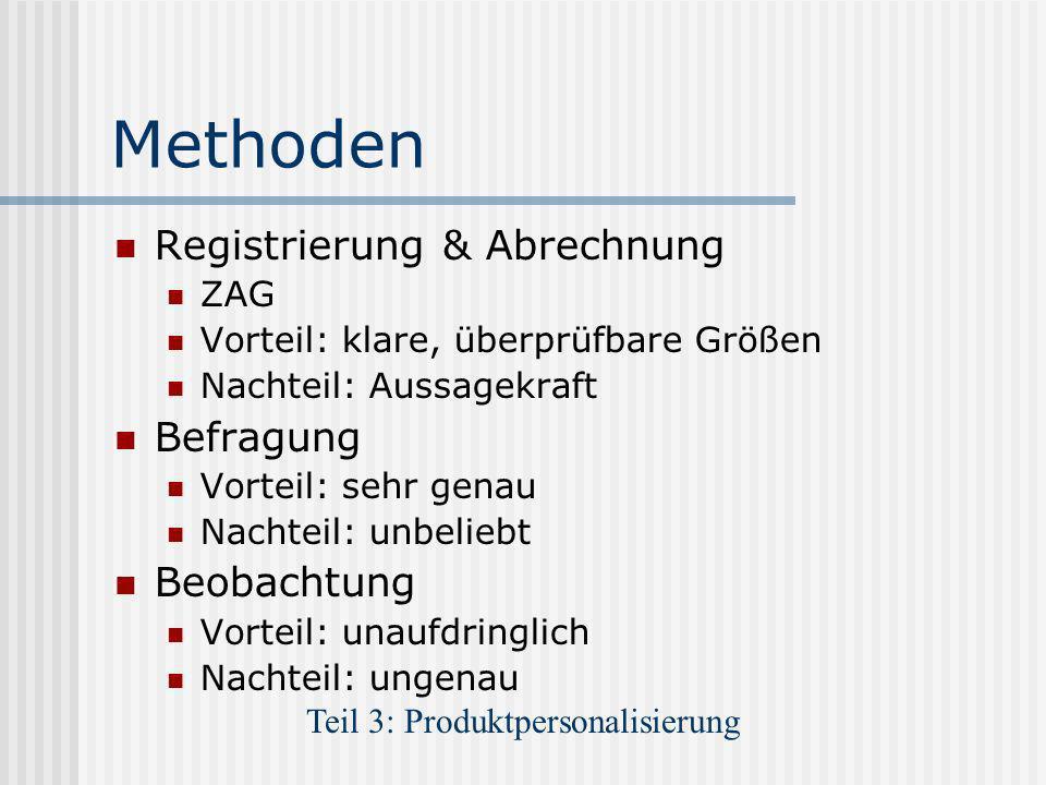 Methoden Registrierung & Abrechnung ZAG Vorteil: klare, überprüfbare Größen Nachteil: Aussagekraft Befragung Vorteil: sehr genau Nachteil: unbeliebt B