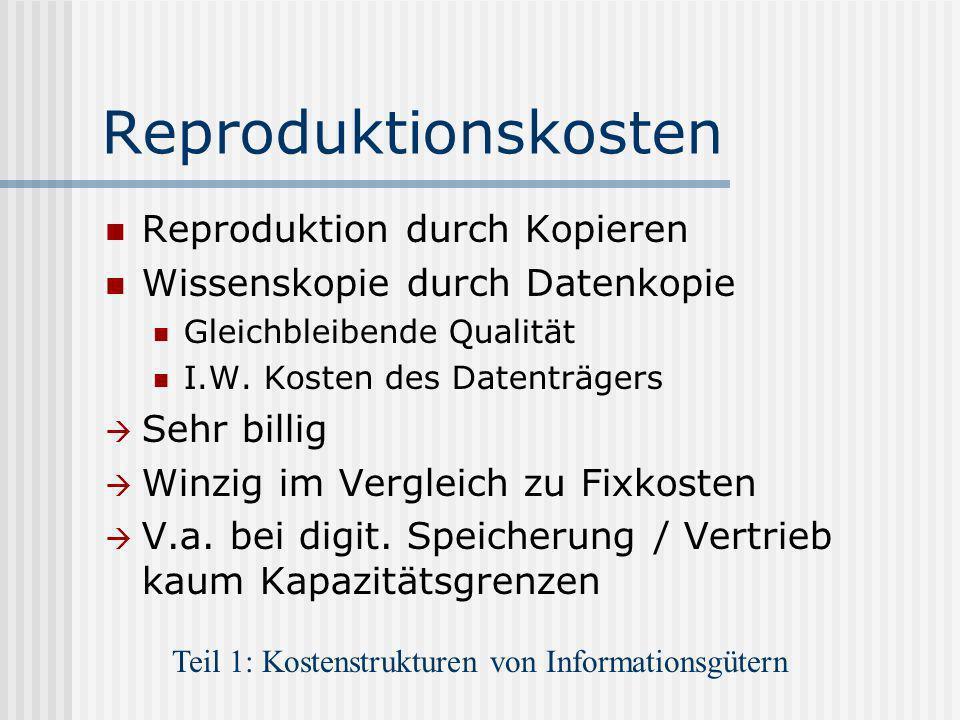 Reproduktionskosten Reproduktion durch Kopieren Wissenskopie durch Datenkopie Gleichbleibende Qualität I.W. Kosten des Datenträgers Sehr billig Winzig