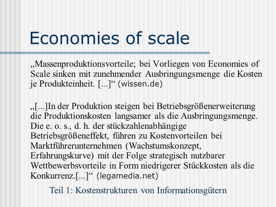 Diskussionsfragen Aufrechterhalten der sunk-cost- Barriere Andere Wege zur Monopolsicherung Unendlich große Verkaufszahlen??