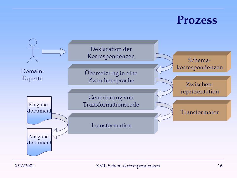XSW2002 XML-Schemakorrespondenzen16 Prozess Deklaration der Korrespondenzen Übersetzung in eine Zwischensprache Generierung von Transformationscode Do