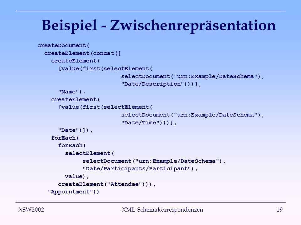 XSW2002 XML-Schemakorrespondenzen19 Beispiel - Zwischenrepräsentation createDocument( createElement(concat([ createElement( [value(first(selectElement( selectDocument( urn:Example/DateSchema ), Date/Description )))], Name ), createElement( [value(first(selectElement( selectDocument( urn:Example/DateSchema ), Date/Time )))], Date )]), forEach( selectElement( selectDocument( urn:Example/DateSchema ), Date/Participants/Participant ), value), createElement( Attendee ))), Appointment ))