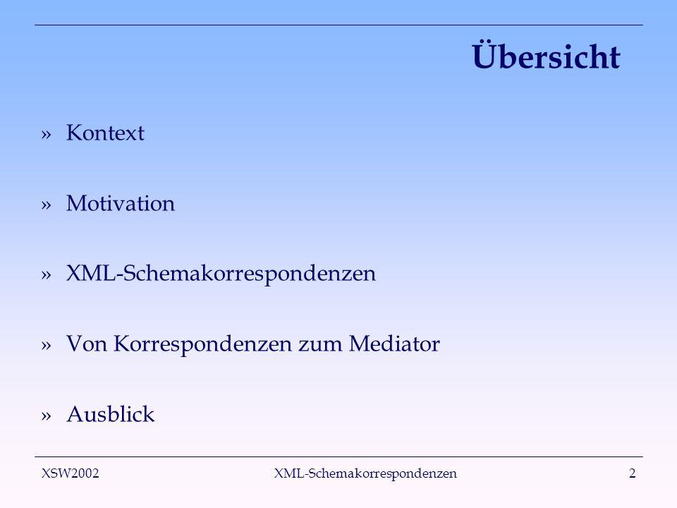 XSW2002 XML-Schemakorrespondenzen23 Zusammenfassung »Urspung: Lösung real existierender Integrationsprobleme »Ziel: Automatisierte Erzeugung von Mediatoren für strukturell heterogene Systeme »Schemakorrespondenzen sind gerichtete, deklarative eins-zu-eins-Beziehungen zwischen Schemata und ihren Komponenten