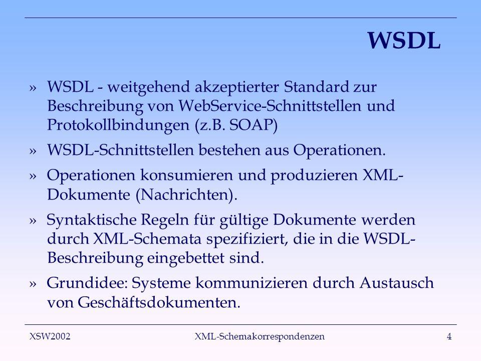 XSW2002 XML-Schemakorrespondenzen5 WebService-Interaktionsmodell ClientWebService beschreibt WSDL XML Schemata beinhaltet Instanz von Request Response