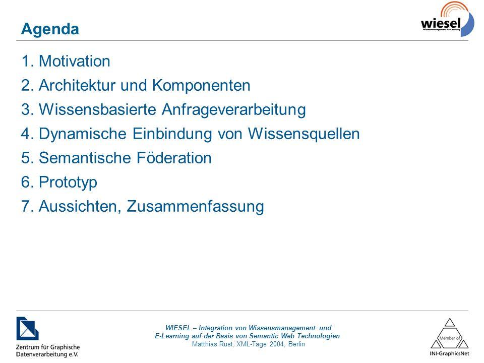 WIESEL – Integration von Wissensmanagement und E-Learning auf der Basis von Semantic Web Technologien Matthias Rust, XML-Tage 2004, Berlin Ansatz SCORM: eigenständige Lernmodule (SCOs) bilden Kurse –Kurse, SCOs liegen verteilt in Learning Object Repositories (LORs) mit heterogenen Schnittstellen WIESELfederation föderiert SCORM-Kurse aus verteilten LORs und anderen Wissensquellen (über WIESELretrieval) –Lernziel, Lernvoraussetzung Wissensbasierter Aufbau eines Suchbaumes für SCOs –Integration von Wissensquellen als eigenständige SCOs Erweiterung der SCO-Metadaten: Vorbedingungen und Lernziele für Aufbau eines Suchbaums