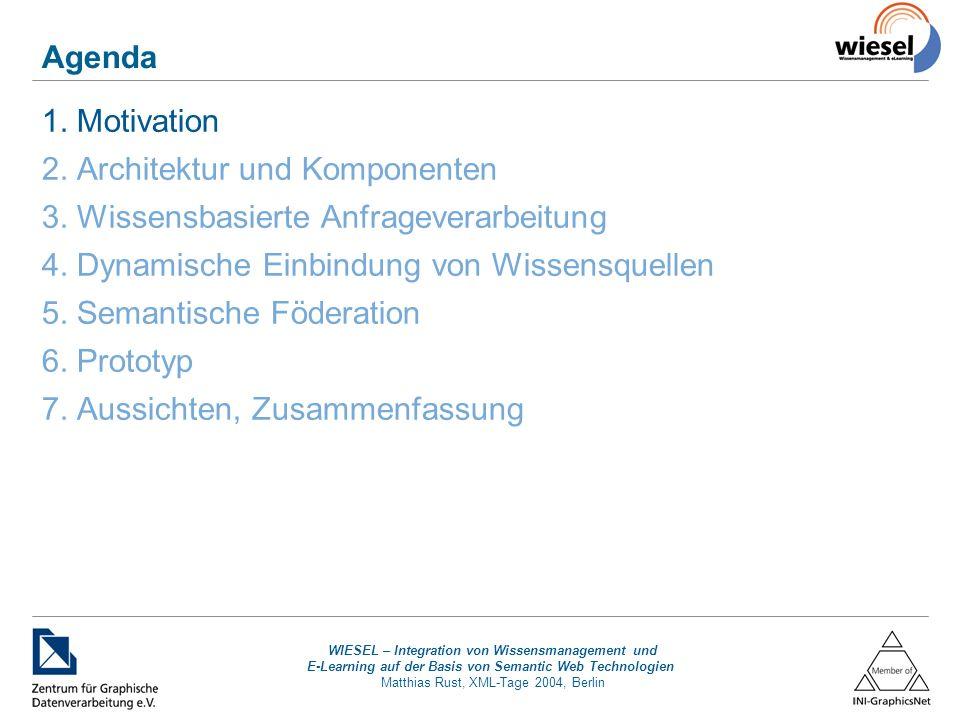 WIESEL – Integration von Wissensmanagement und E-Learning auf der Basis von Semantic Web Technologien Matthias Rust, XML-Tage 2004, Berlin ONTORESMO Am ZGDV entwickeltes Retrievalsystem wurde um das Ontology Retrieval Server Module ONTORESMO erweitert Verwaltet Ontologien mit SESAME Erlaubt grundlegende Operationen auf Wissensnetzen –Ontologieunabhängig –Mapping über Core/Meta-Ontology –getIDs(), getName(), getSynonyms(), getSubClasses(), … Von anderen Retrieval Server Modulen verwendbar