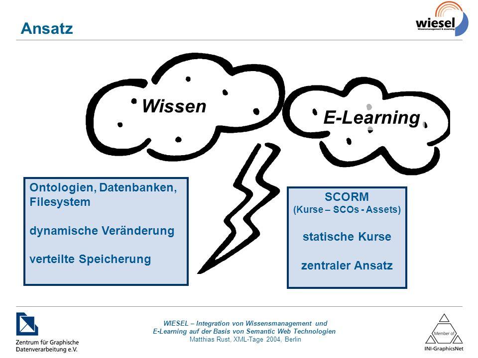 WIESEL – Integration von Wissensmanagement und E-Learning auf der Basis von Semantic Web Technologien Matthias Rust, XML-Tage 2004, Berlin Ansatz Wissen E-Learning Ontologien, Datenbanken, Filesystem dynamische Veränderung verteilte Speicherung SCORM (Kurse – SCOs - Assets) statische Kurse zentraler Ansatz