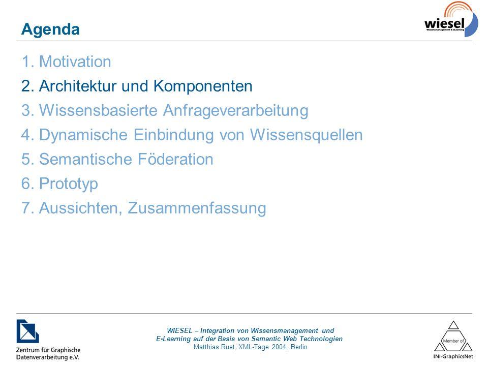 WIESEL – Integration von Wissensmanagement und E-Learning auf der Basis von Semantic Web Technologien Matthias Rust, XML-Tage 2004, Berlin Anwendungsszenario Vorlesung Einführung in die Zellbiologie als Grundlage –In Zusammenarbeit mit FB Biologie, Universität Rostock Verwendete Wissensnetze –Open Biological Ontologies Zelltyp-Ontologie, GeneOntology –Organismal taxonomy Erschlossene Wissensquellen –BioVid: Videodatenbank für das Mikroskopiezentrum –Definitionsdatenbank biologischer Begriffe –Wissenschaftliche Berichte (Filesystem)