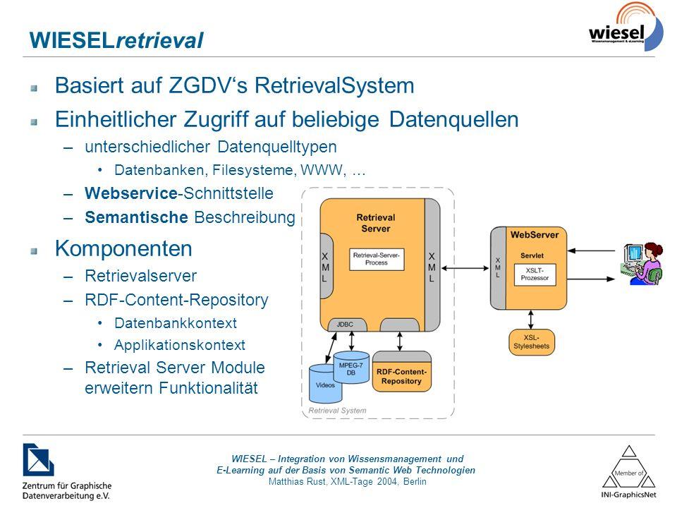 WIESEL – Integration von Wissensmanagement und E-Learning auf der Basis von Semantic Web Technologien Matthias Rust, XML-Tage 2004, Berlin Dynamisierungsprozess