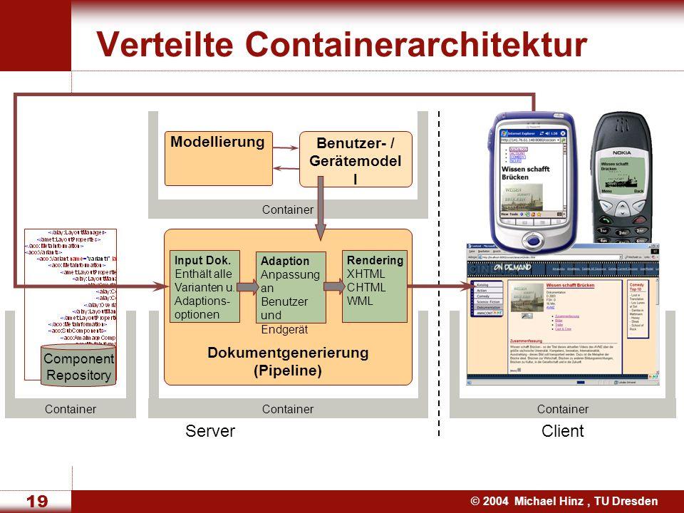 © 2004 Michael Hinz, TU Dresden 19 Container Server Component Repository Dokumentgenerierung (Pipeline) Input Dok.