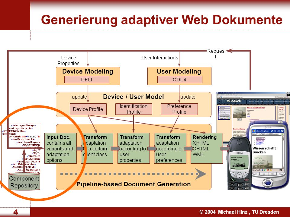 © 2004 Michael Hinz, TU Dresden 4 Reques t Generierung adaptiver Web Dokumente Pipeline-based Document Generation Transform adaptation to a certain client class Rendering XHTML CHTML WML Transform adaptation according to user properties Transform adaptation according to user preferences Device / User Model Identification Profile Preference Profile Device Profile User Modeling CDL 4 User Interactions Device Modeling DELI Device Properties update Input Doc.