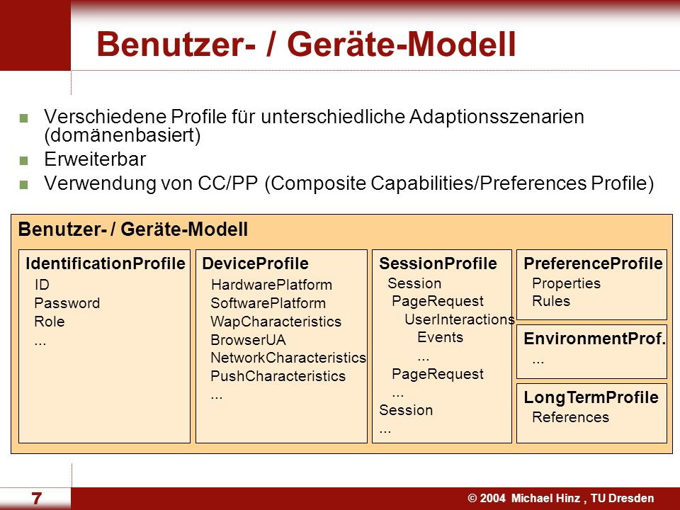 © 2004 Michael Hinz, TU Dresden 8 Reques t Generierung adaptiver Web Dokumente Pipeline-based Document Generation Transform adaptation to a certain client class Rendering XHTML CHTML WML Transform adaptation according to user properties Transform adaptation according to user preferences Device / User Model Identification Profile Preference Profile Device Profile User Modeling CDL 4 User Interactions Device Modeling DELI Device Properties update Input Doc.