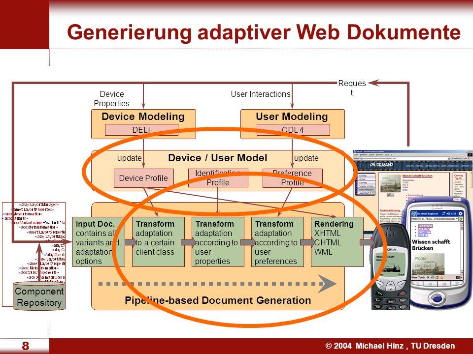 © 2004 Michael Hinz, TU Dresden 9 Adaptives Verhalten In Abhängigkeit von Benutzer- und Geräteeigenschaften Beeinflusst die Komponentenhierarchie Adaptionslogik