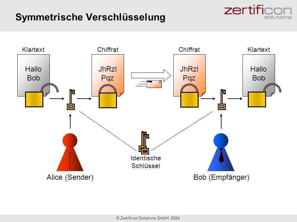 © Zertificon Solutions GmbH, 2004 JhRzl Pqz JhRzl Pqz Hallo Bob Hallo Bob Symmetrische Verschlüsselung Alice (Sender)Bob (Empfänger) Klartext Chiffrat