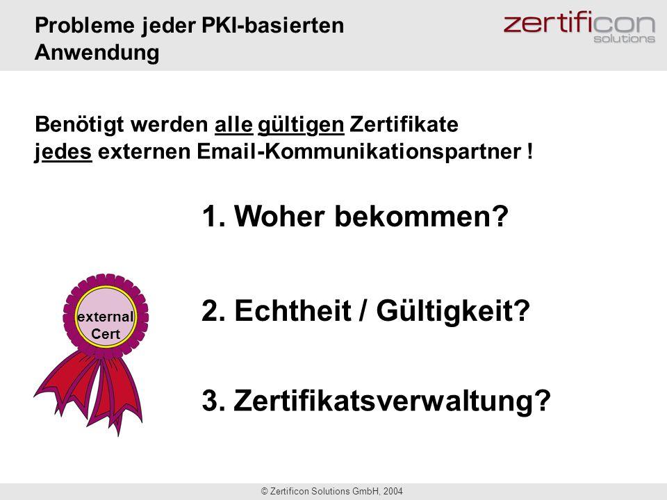© Zertificon Solutions GmbH, 2004 Probleme jeder PKI-basierten Anwendung Benötigt werden alle gültigen Zertifikate jedes externen Email-Kommunikations