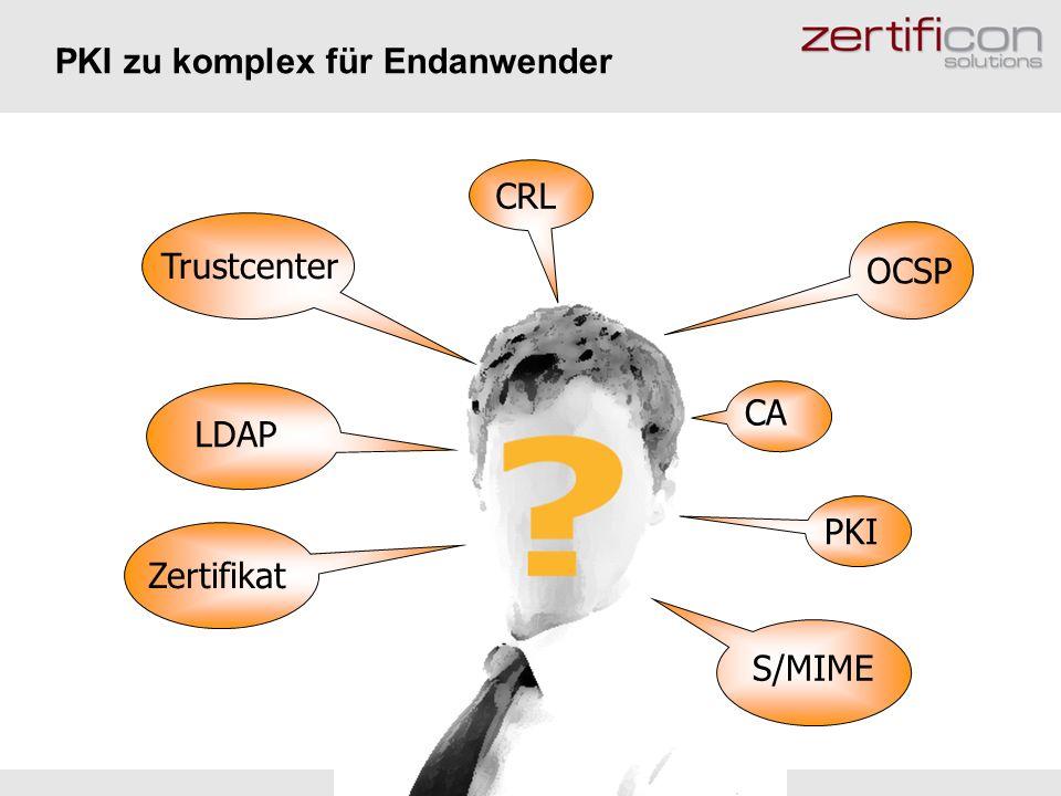 © Zertificon Solutions GmbH, 2004 PKI zu komplex für Endanwender S/MIME CRL Zertifikat PKI LDAP OCSP Trustcenter CA