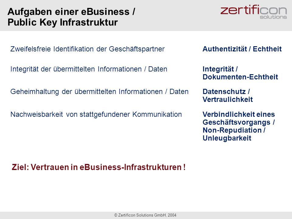 © Zertificon Solutions GmbH, 2004 Aufgaben einer eBusiness / Public Key Infrastruktur Bereitstellung und Verwaltung der Private Keys = internes Zertifikats-Management private keys werden benötigt z.B.