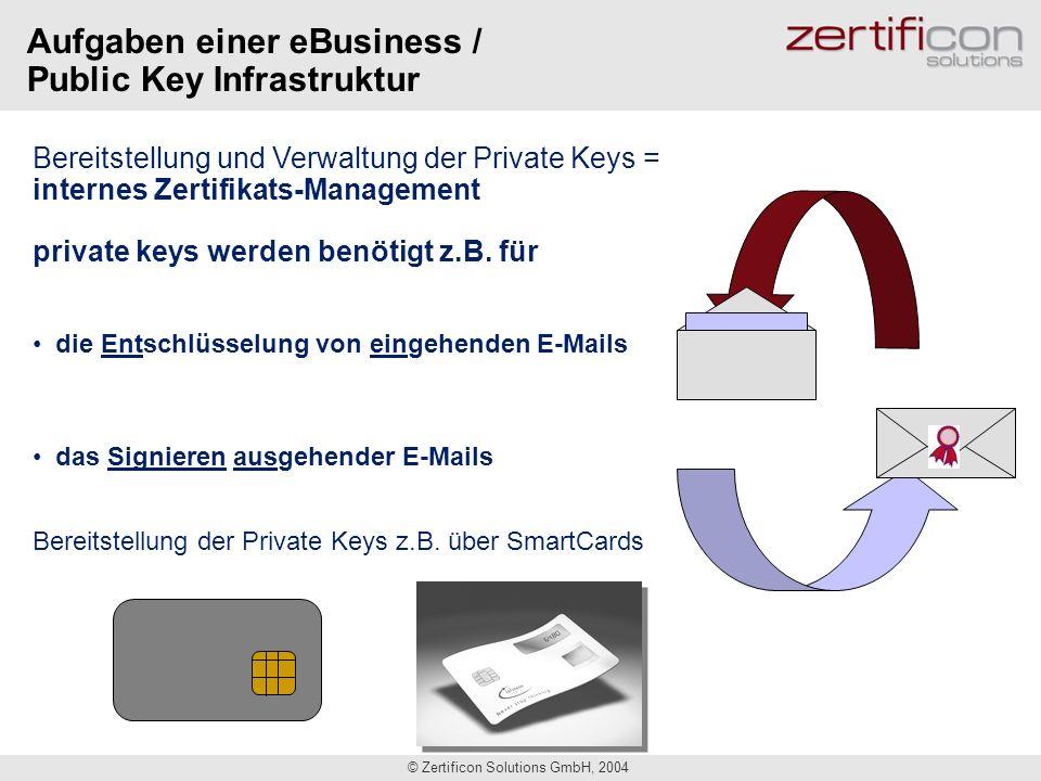 © Zertificon Solutions GmbH, 2004 Aufgaben einer eBusiness / Public Key Infrastruktur Bereitstellung und Verwaltung der Private Keys = internes Zertif