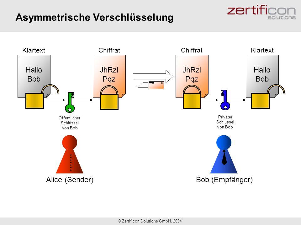 © Zertificon Solutions GmbH, 2004 JhRzl Pqz JhRzl Pqz Hallo Bob Hallo Bob Asymmetrische Verschlüsselung Alice (Sender)Bob (Empfänger) Klartext Chiffra