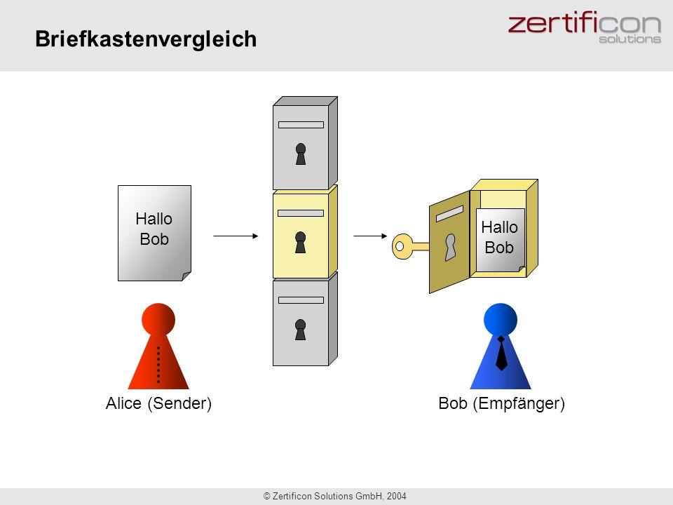 © Zertificon Solutions GmbH, 2004 Symmetrische Verfahren sind schon lange bekannt s.