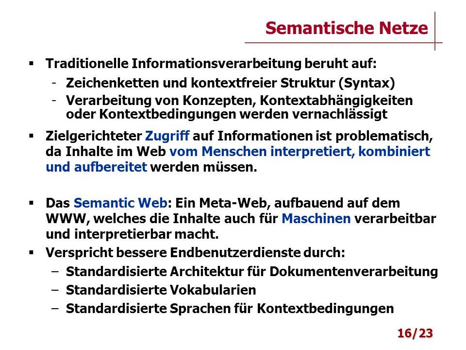 Traditionelle Informationsverarbeitung beruht auf: - Zeichenketten und kontextfreier Struktur (Syntax) - Verarbeitung von Konzepten, Kontextabhängigke
