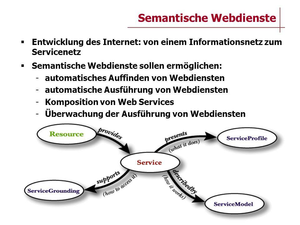 Entwicklung des Internet: von einem Informationsnetz zum Servicenetz Semantische Webdienste sollen ermöglichen: - automatisches Auffinden von Webdiens