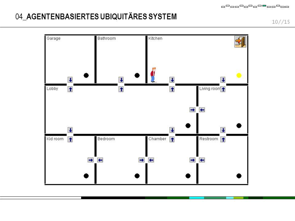 10//15 04_ AGENTENBASIERTES UBIQUITÄRES SYSTEM