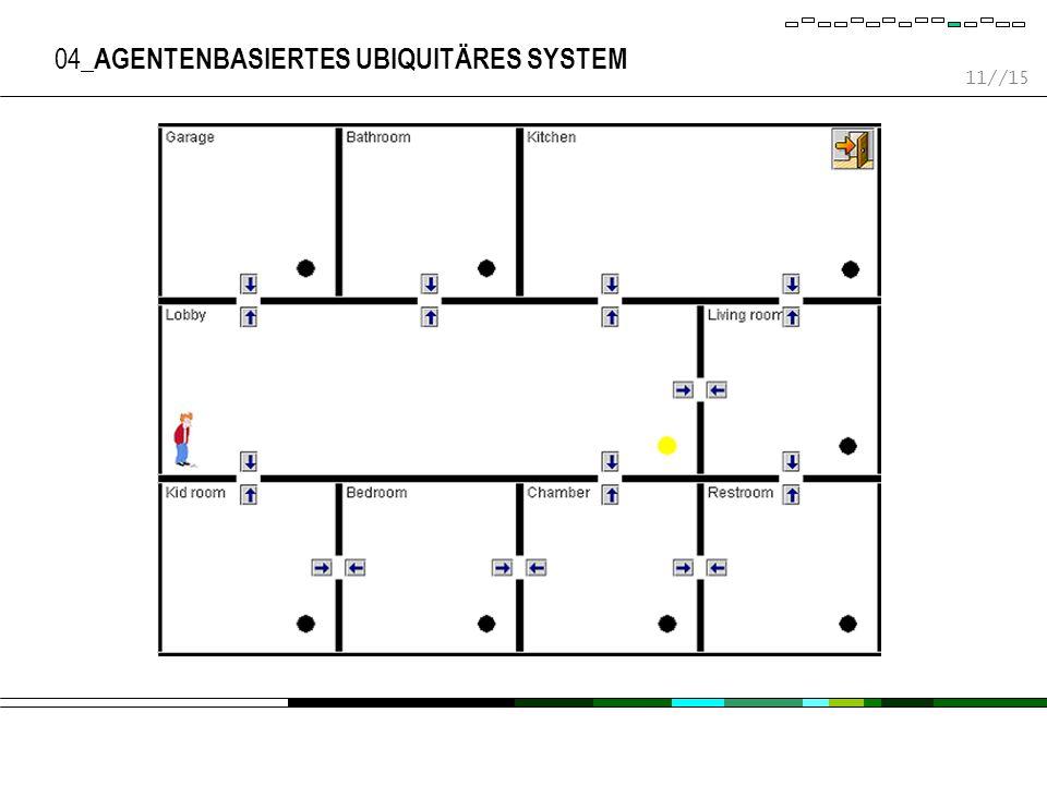 11//15 04_ AGENTENBASIERTES UBIQUITÄRES SYSTEM