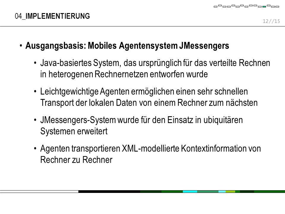 12//15 04_ IMPLEMENTIERUNG Ausgangsbasis: Mobiles Agentensystem JMessengers Java-basiertes System, das ursprünglich für das verteilte Rechnen in heterogenen Rechnernetzen entworfen wurde Leichtgewichtige Agenten ermöglichen einen sehr schnellen Transport der lokalen Daten von einem Rechner zum nächsten JMessengers-System wurde für den Einsatz in ubiquitären Systemen erweitert Agenten transportieren XML-modellierte Kontextinformation von Rechner zu Rechner