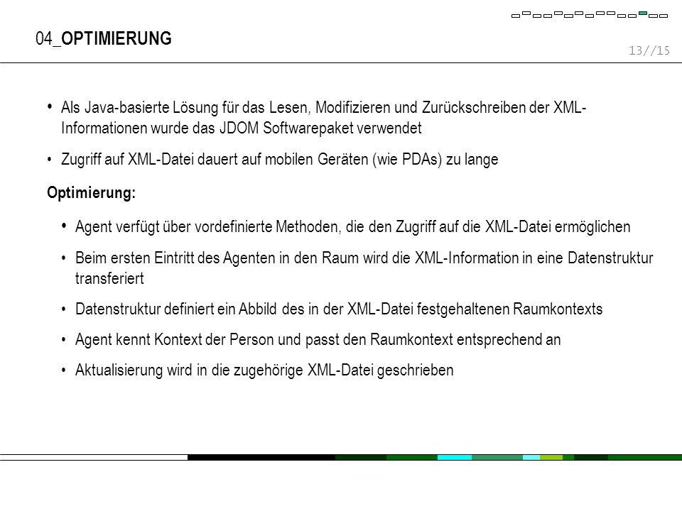 13//15 04_ OPTIMIERUNG Als Java-basierte Lösung für das Lesen, Modifizieren und Zurückschreiben der XML- Informationen wurde das JDOM Softwarepaket verwendet Zugriff auf XML-Datei dauert auf mobilen Geräten (wie PDAs) zu lange Optimierung: Agent verfügt über vordefinierte Methoden, die den Zugriff auf die XML-Datei ermöglichen Beim ersten Eintritt des Agenten in den Raum wird die XML-Information in eine Datenstruktur transferiert Datenstruktur definiert ein Abbild des in der XML-Datei festgehaltenen Raumkontexts Agent kennt Kontext der Person und passt den Raumkontext entsprechend an Aktualisierung wird in die zugehörige XML-Datei geschrieben