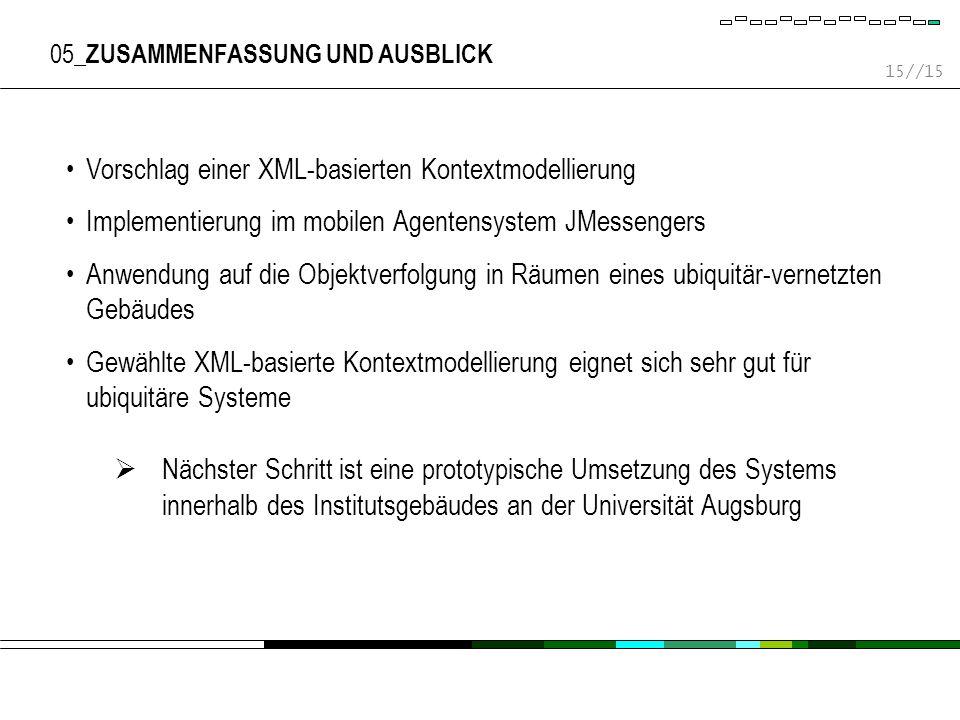 15//15 05_ ZUSAMMENFASSUNG UND AUSBLICK Vorschlag einer XML-basierten Kontextmodellierung Implementierung im mobilen Agentensystem JMessengers Anwendung auf die Objektverfolgung in Räumen eines ubiquitär-vernetzten Gebäudes Gewählte XML-basierte Kontextmodellierung eignet sich sehr gut für ubiquitäre Systeme Nächster Schritt ist eine prototypische Umsetzung des Systems innerhalb des Institutsgebäudes an der Universität Augsburg