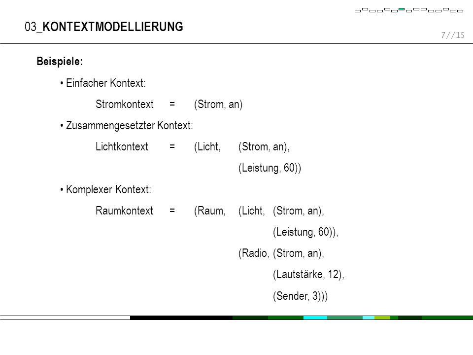 7//15 03_ KONTEXTMODELLIERUNG Beispiele: Einfacher Kontext: Stromkontext = (Strom, an) Zusammengesetzter Kontext: Lichtkontext = (Licht,(Strom, an), (Leistung, 60)) Komplexer Kontext: Raumkontext = (Raum, (Licht, (Strom, an), (Leistung, 60)), (Radio, (Strom, an), (Lautstärke, 12), (Sender, 3)))