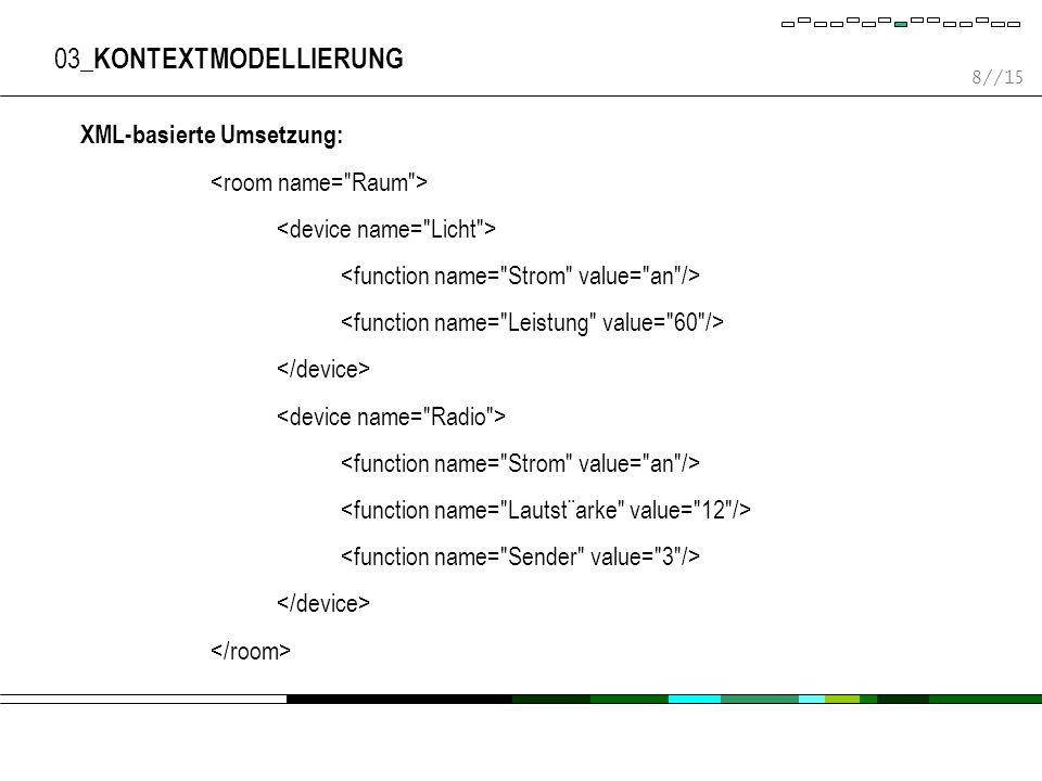 9//15 04_ AGENTENBASIERTES UBIQUITÄRES SYSTEM Einsatz der XML-basierten Kontextmodellierung in einem agenten- basierten ubiquitären System System zur Objektverfolgung in Räumen eines ubiquitär vernetzten Gebäudes