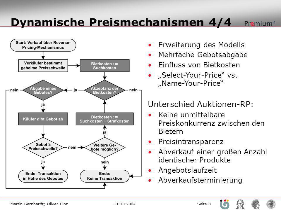 Martin Bernhardt; Oliver Hinz11.10.2004 Seite 8 Dynamische Preismechanismen 4/4 Erweiterung des Modells Mehrfache Gebotsabgabe Einfluss von Bietkosten Select-Your-Price vs.