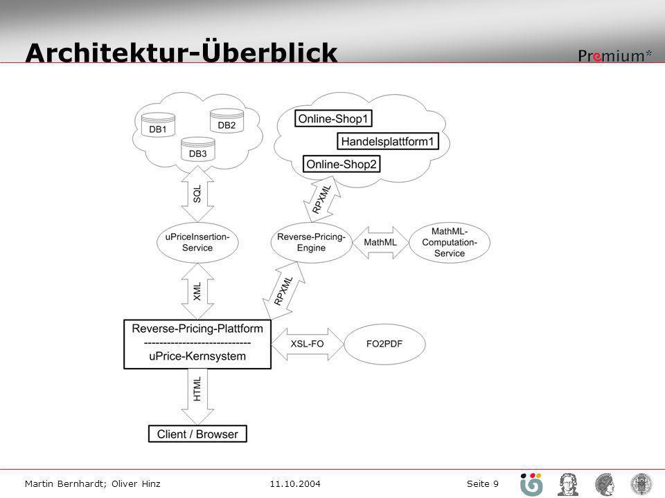 Martin Bernhardt; Oliver Hinz11.10.2004 Seite 9 Architektur-Überblick