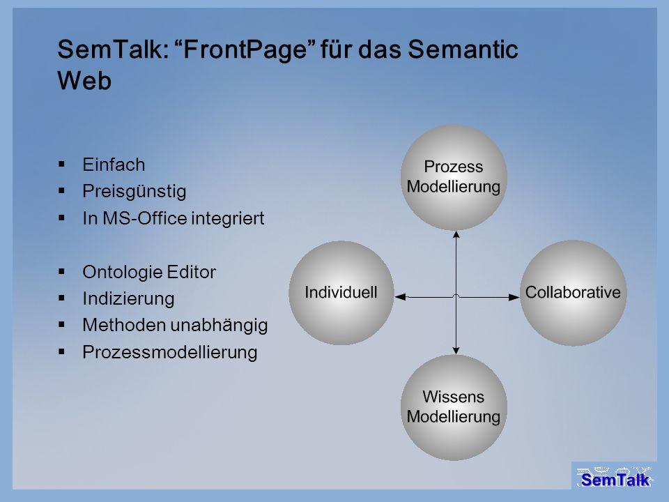 SemTalk: FrontPage für das Semantic Web Einfach Preisg ü nstig In MS-Office integriert Ontologie Editor Indizierung Methoden unabh ä ngig Prozessmodel