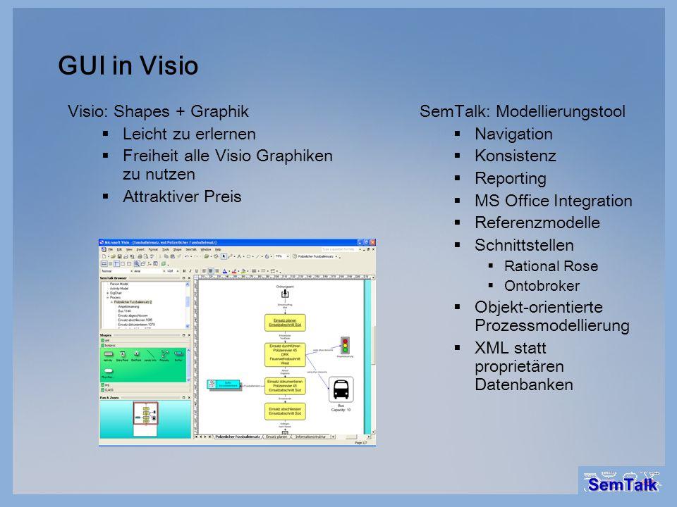 GUI in Visio Visio: Shapes + Graphik Leicht zu erlernen Freiheit alle Visio Graphiken zu nutzen Attraktiver Preis SemTalk: Modellierungstool Navigatio