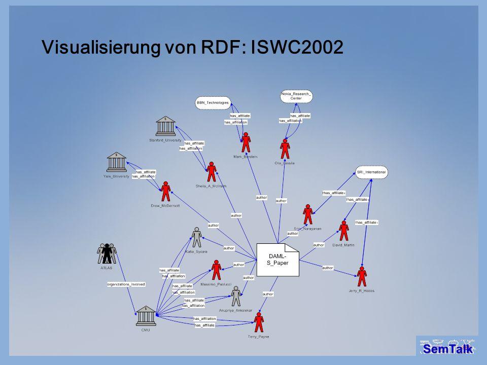Visualisierung von RDF: ISWC2002