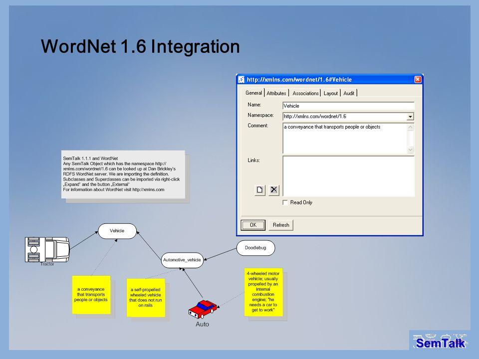 WordNet 1.6 Integration