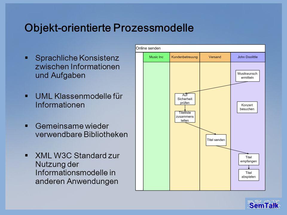 Objekt-orientierte Prozessmodelle Sprachliche Konsistenz zwischen Informationen und Aufgaben UML Klassenmodelle für Informationen Gemeinsame wieder ve