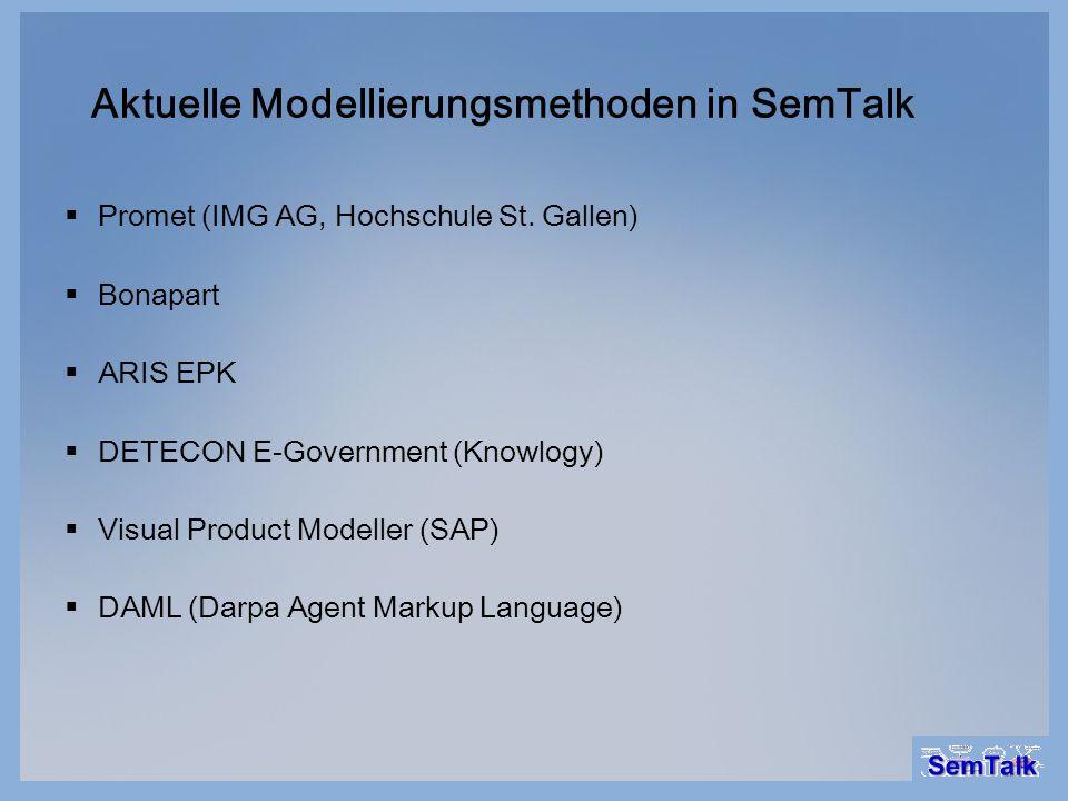 Aktuelle Modellierungsmethoden in SemTalk Promet (IMG AG, Hochschule St. Gallen) Bonapart ARIS EPK DETECON E-Government (Knowlogy) Visual Product Mode