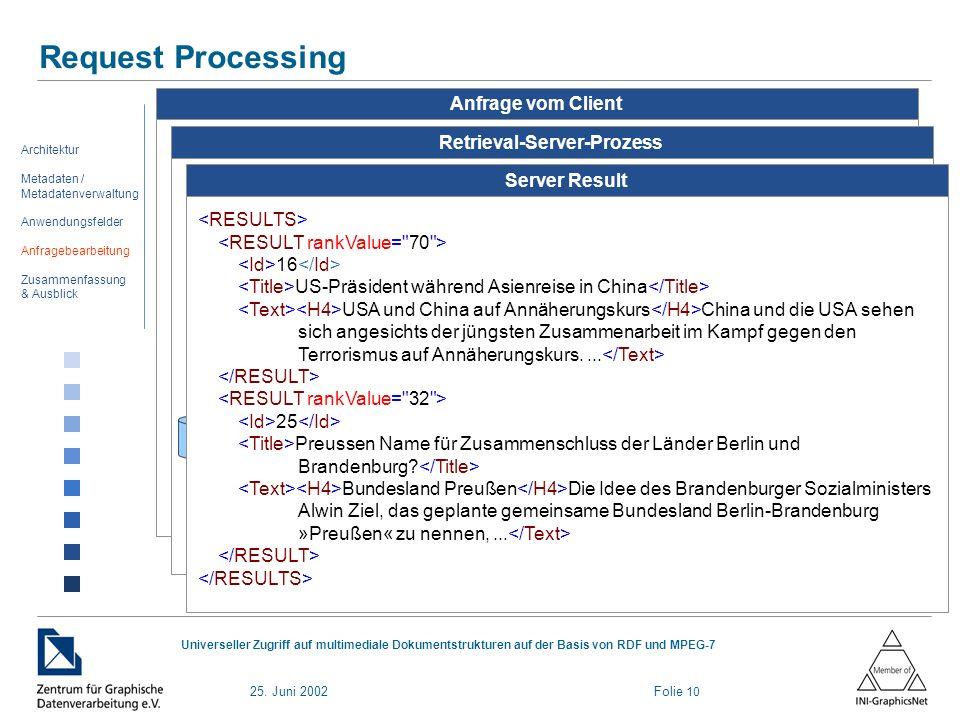 25. Juni 2002 Folie 10 Universeller Zugriff auf multimediale Dokumentstrukturen auf der Basis von RDF und MPEG-7 Request Processing Architektur Metada