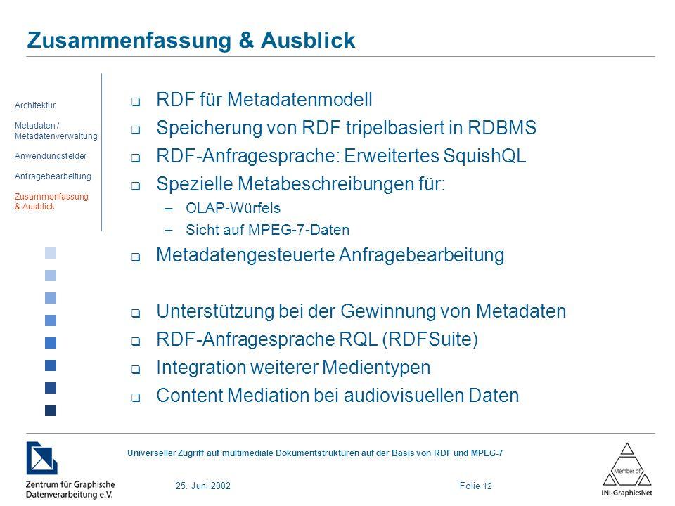 25. Juni 2002 Folie 12 Universeller Zugriff auf multimediale Dokumentstrukturen auf der Basis von RDF und MPEG-7 Zusammenfassung & Ausblick RDF für Me