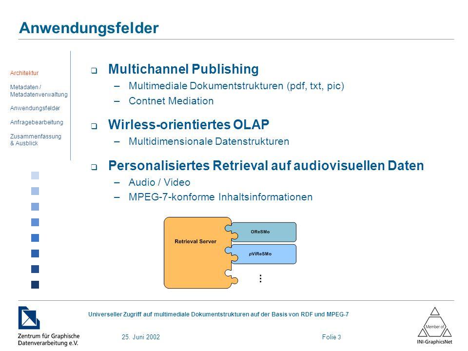 25. Juni 2002 Folie 3 Universeller Zugriff auf multimediale Dokumentstrukturen auf der Basis von RDF und MPEG-7 Anwendungsfelder Multichannel Publishi